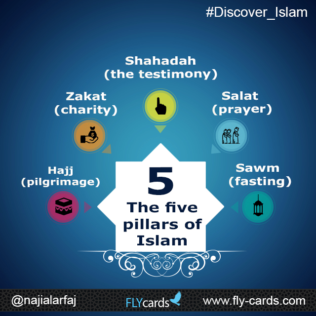 the five pillars of islam are
